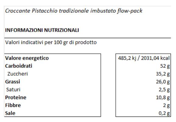 Croccante-Pistacchio-