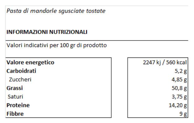 Pasta-pure-di-Mandorla