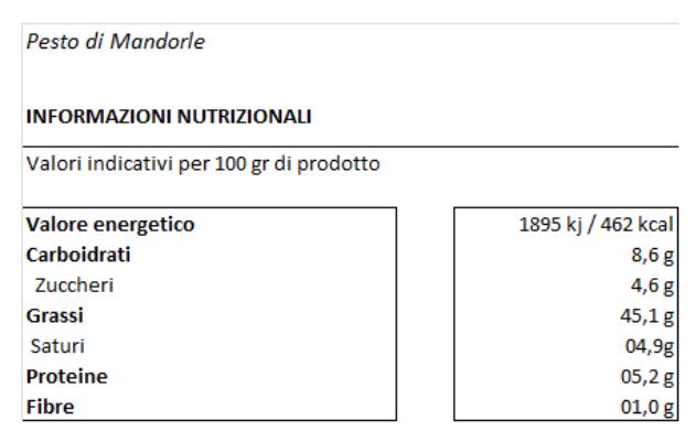 Pesto-di-Mandorla